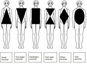 Basenli Kadınlar Nasıl Abiye Giymelidir?